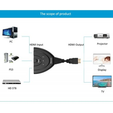 Switch HDMI 3 en 1
